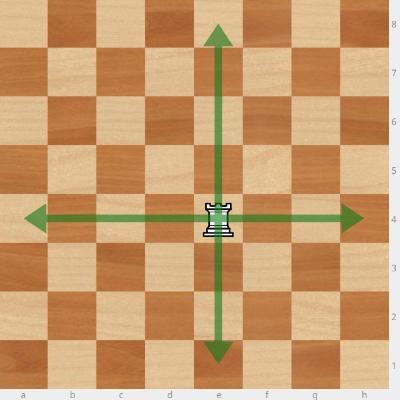 Как ходит ладья в шахматах картинки