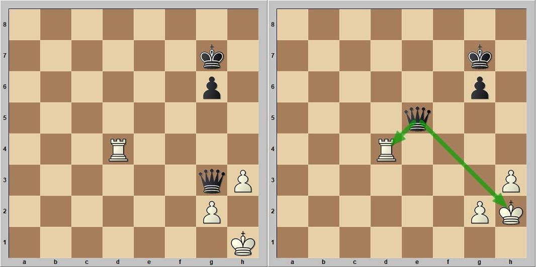 Двойной удар шахматы примеры