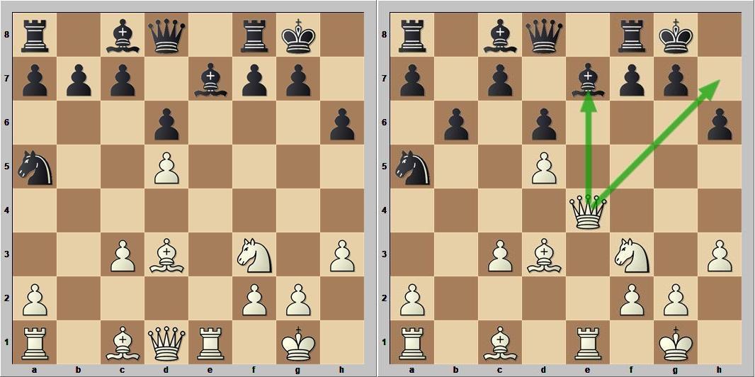 Двойной удар шахматы задачи