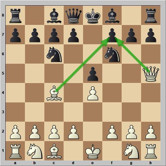 шахматная нотация для начинающих