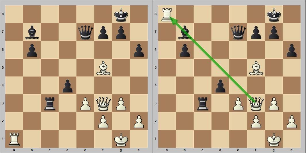 что такое Рентген шахматы