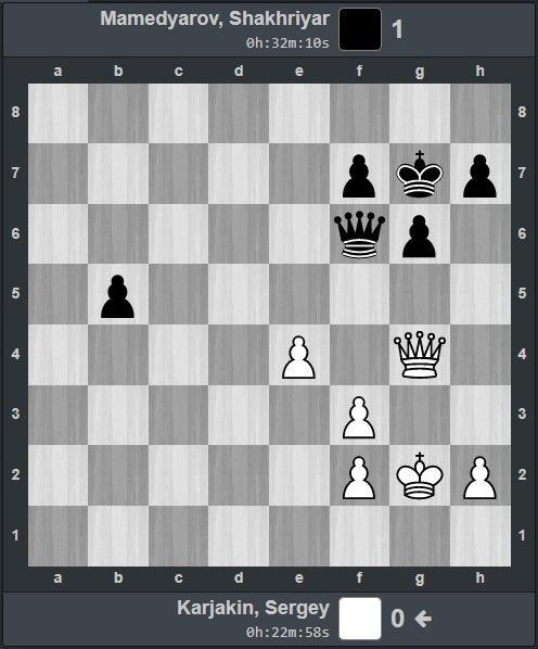 турнир претендентов 1 Карякин Мамедьяров