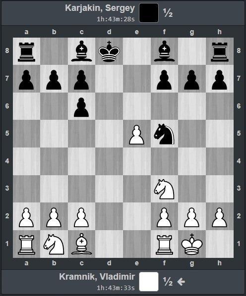 Крамник – Карякин турнир претендентов