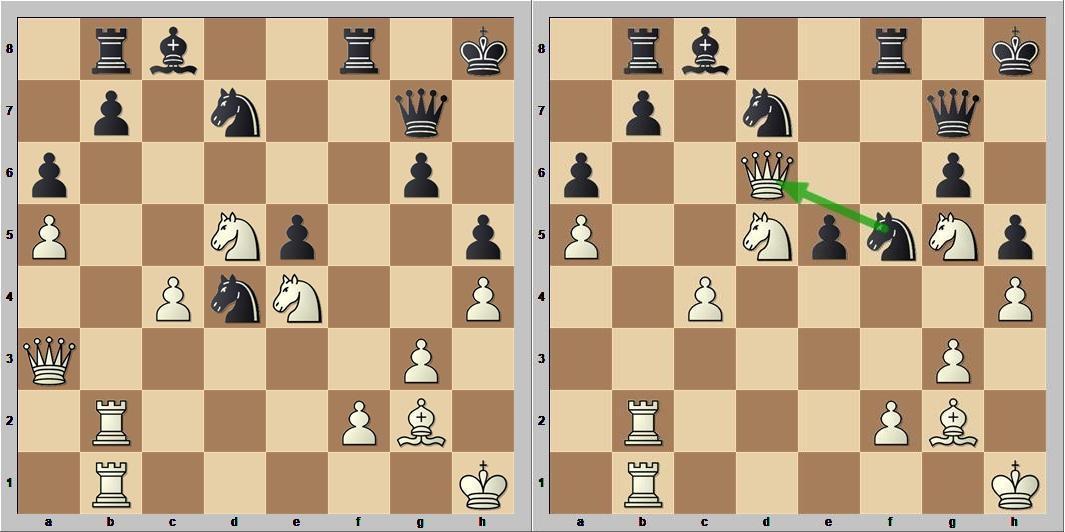как избежать зевков в шахматах