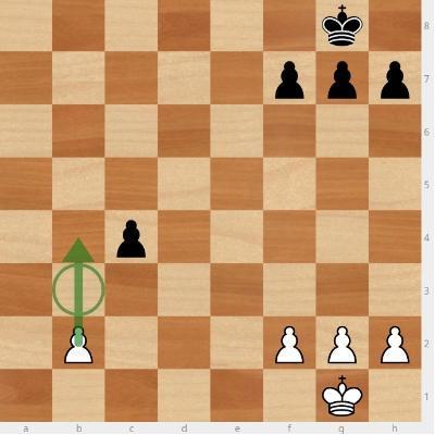 битое поле шахматы