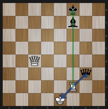 связка шахматы для детей
