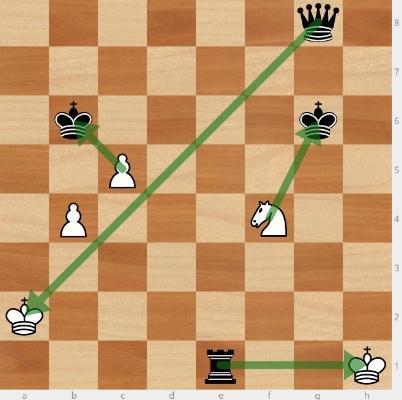 как поставить шах в шахматах