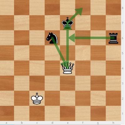 шах шахматы
