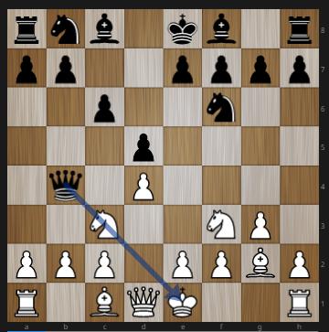 связка шахматы что это