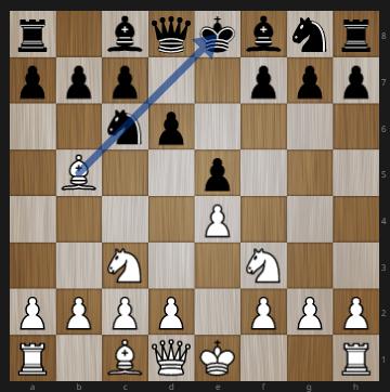 связка шахматы для начинающих