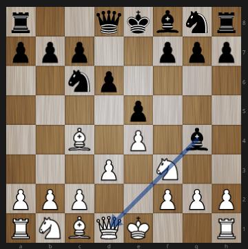 связка в шахматах примеры