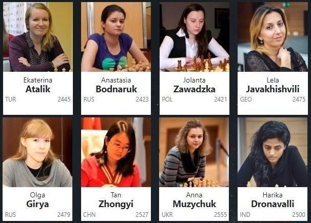 Чемпионат мира по шахматам среди женщин 2018
