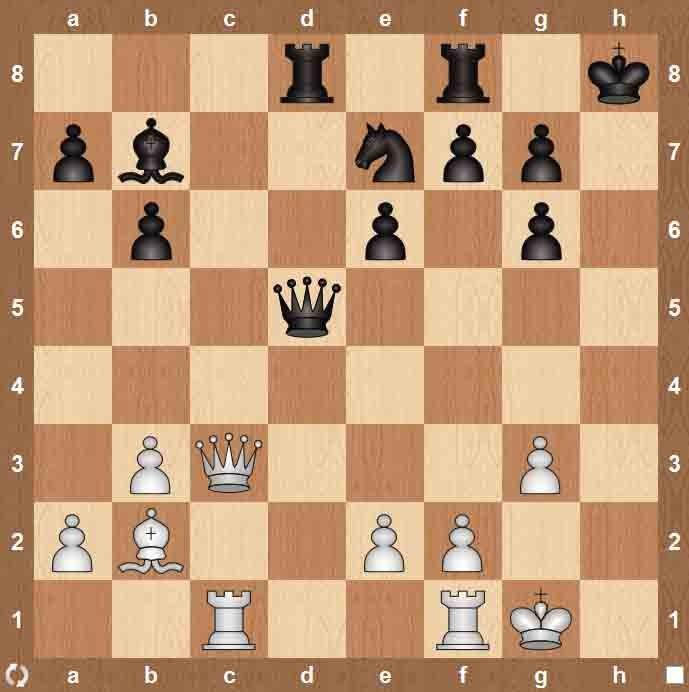 Решение шахматных задач для начинающих