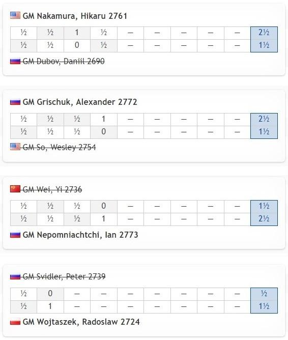 Гран-при ФИДЕ 2019