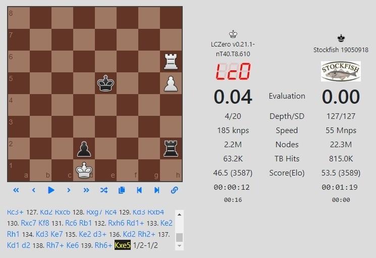 Leela Chess Zero - победитель TCEC 15 сезона