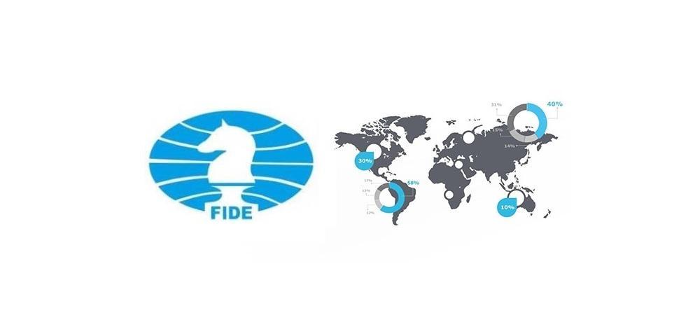 ФИДЕ проводит опрос и разыгрывает семинар с Крамником