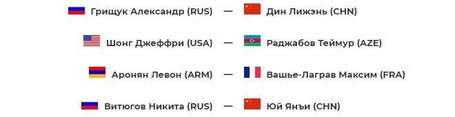 Обзор 4 круга Кубка мира