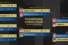 Opera Euro Rapid chess