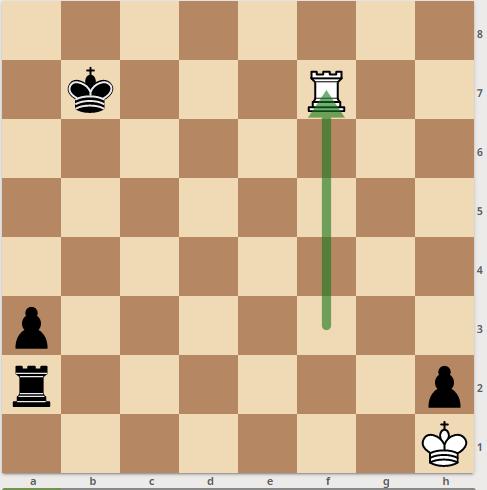 Комбинации в шахматах
